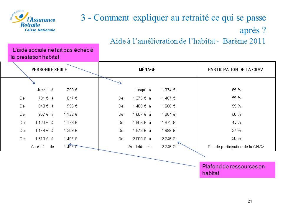 Introduction matin 9h30 10h pr sentation carsat ppt - Comment calculer le plafond de ressources caf ...
