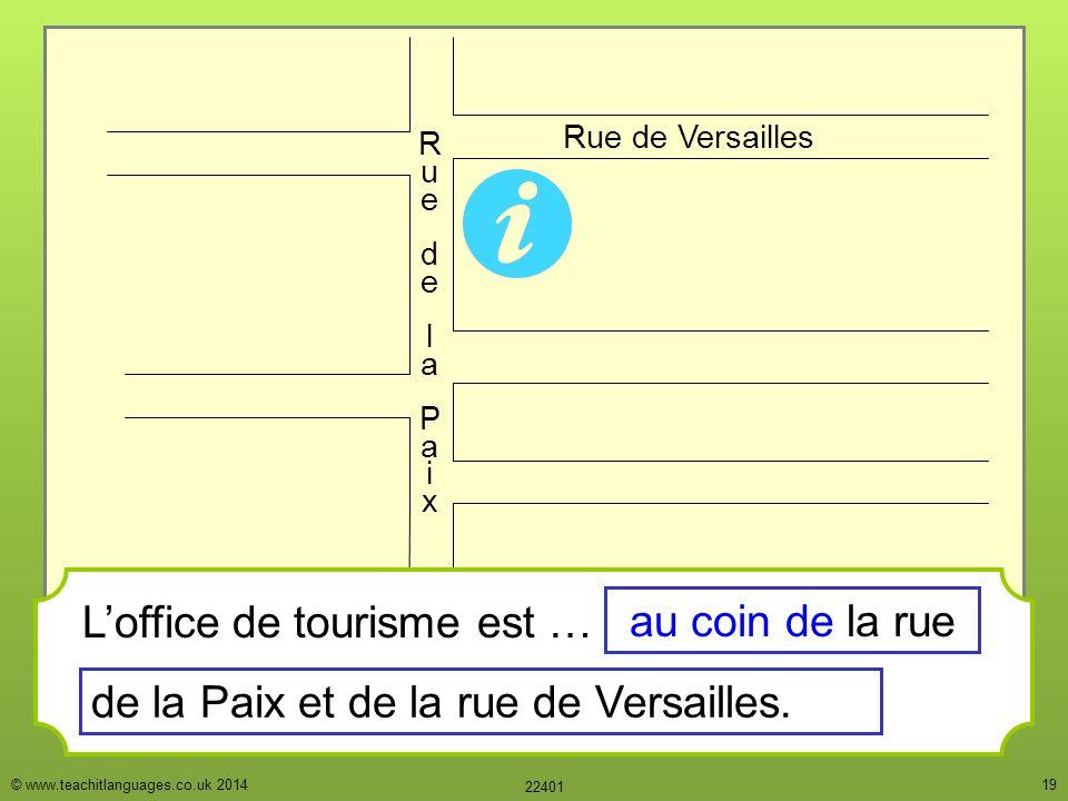 Les directions o est ppt t l charger for Office de tourisme de versailles