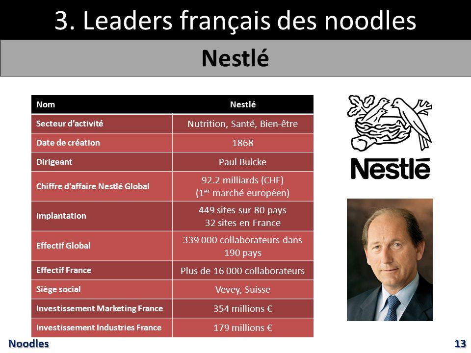 Les nouilles instantanées Étude marketing: Noodles - ppt
