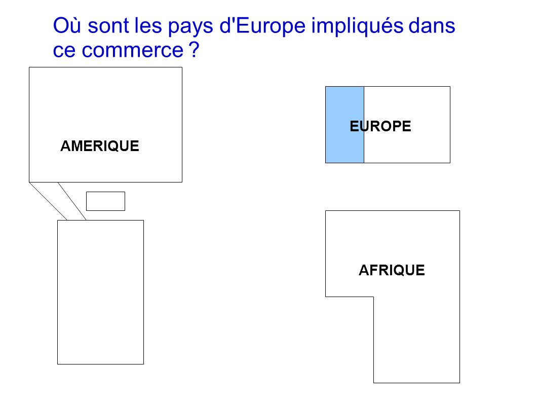 Où sont les pays d Europe impliqués dans ce commerce