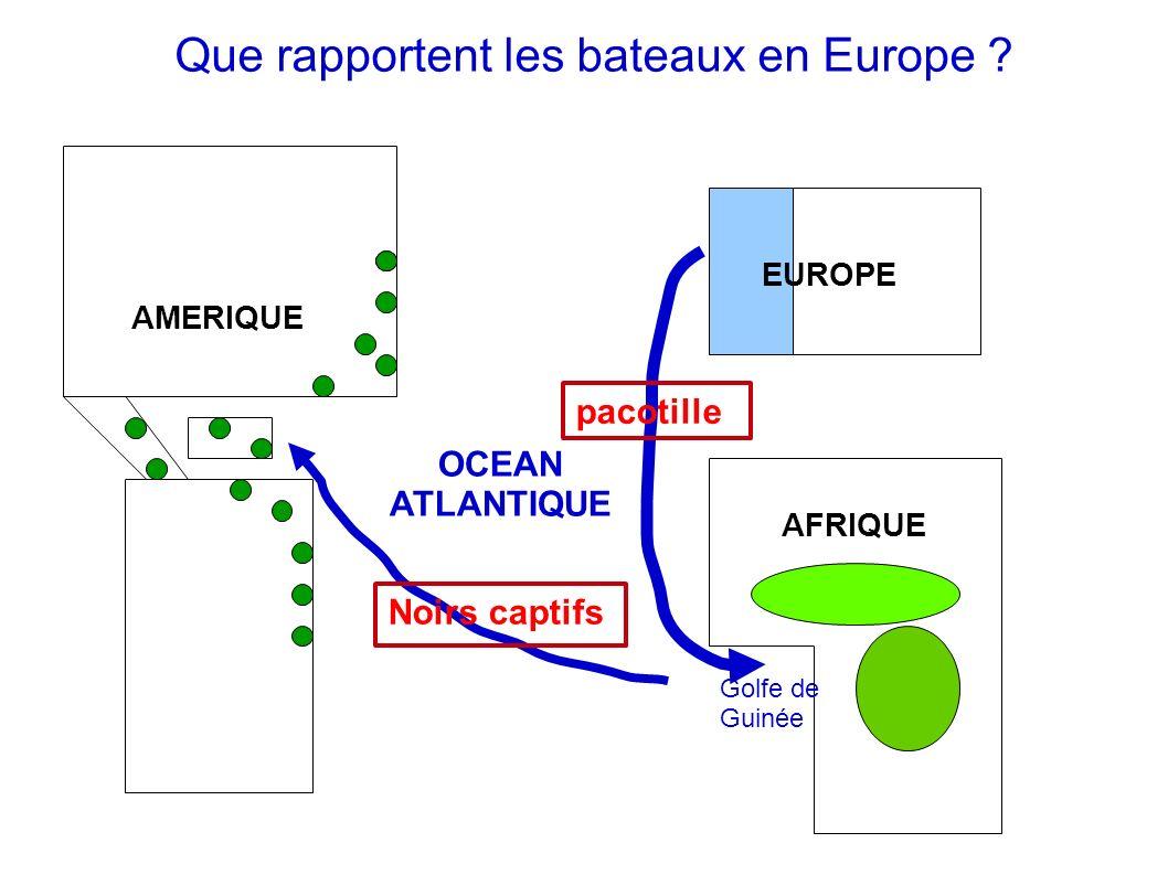 Que rapportent les bateaux en Europe