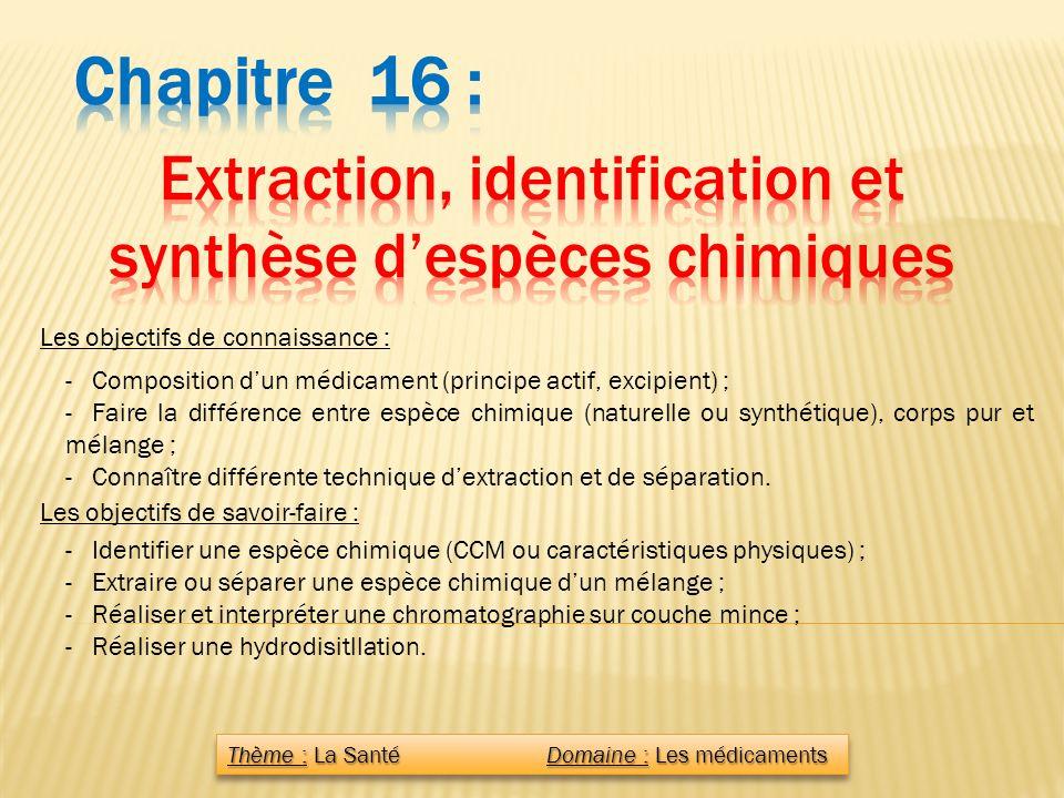 Extraction, identification et synthèse d'espèces chimiques