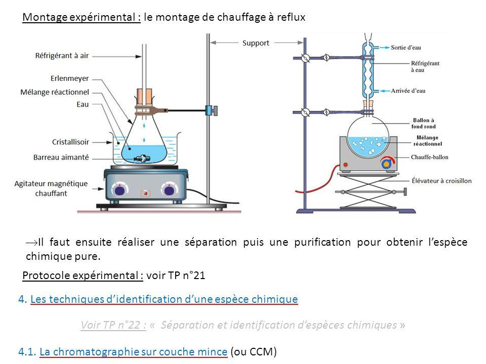 Voir TP n°22 : « Séparation et identification d'espèces chimiques »