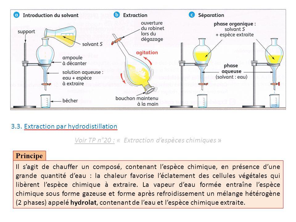 Voir TP n°20 : « Extraction d'espèces chimiques »