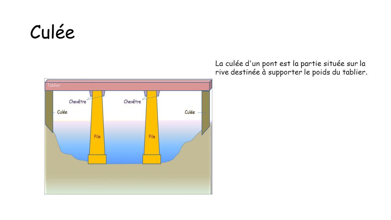 Culée La culée d un pont est la partie située sur la rive destinée à supporter le poids du tablier.