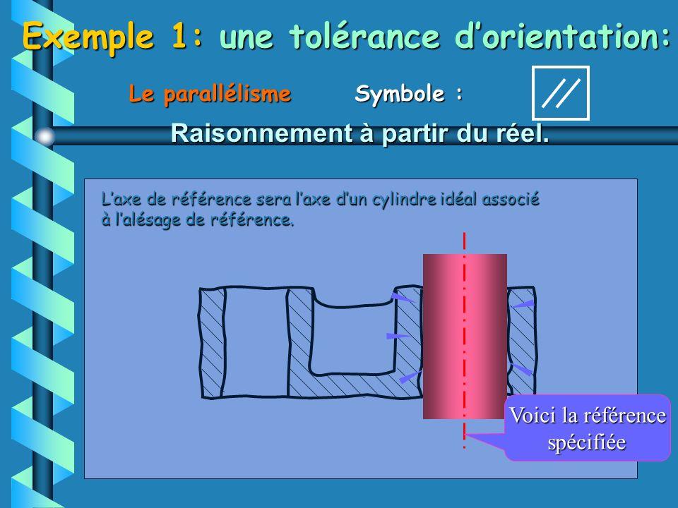 Exemple 1: une tolérance d'orientation: Raisonnement à partir du réel.