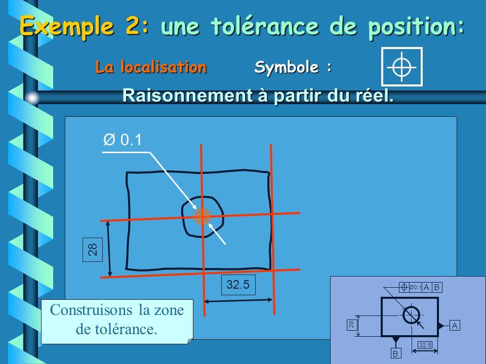 Exemple 2: une tolérance de position: Raisonnement à partir du réel.