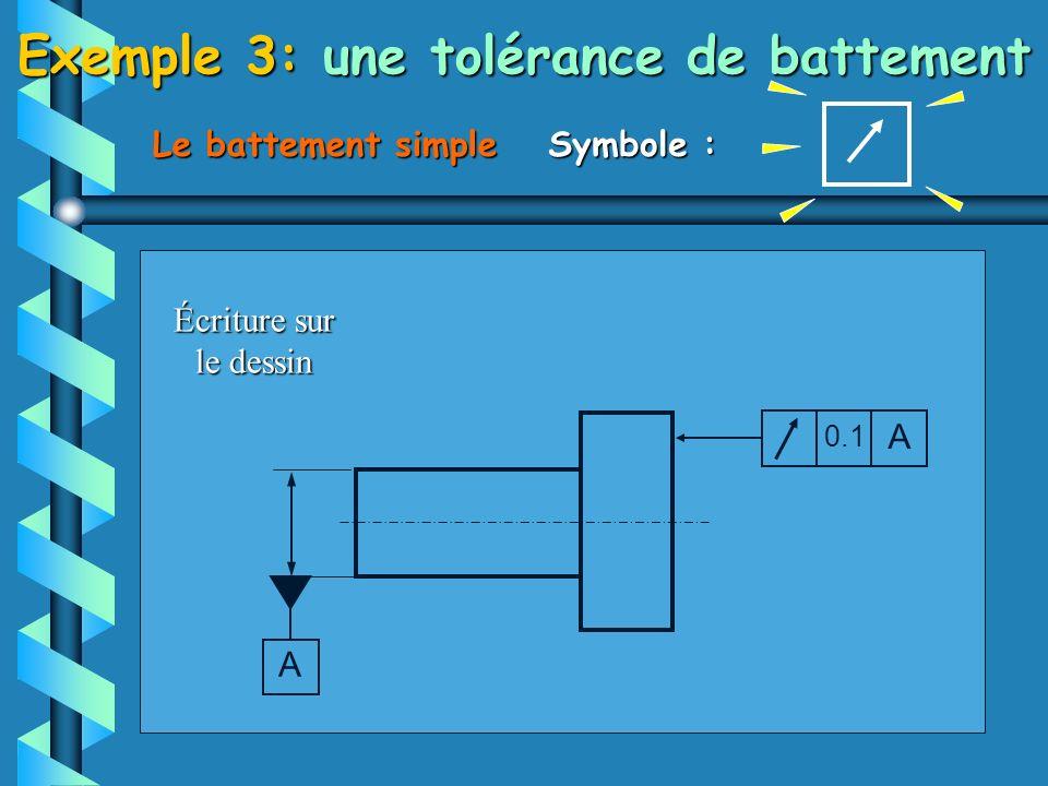 Exemple 3: une tolérance de battement