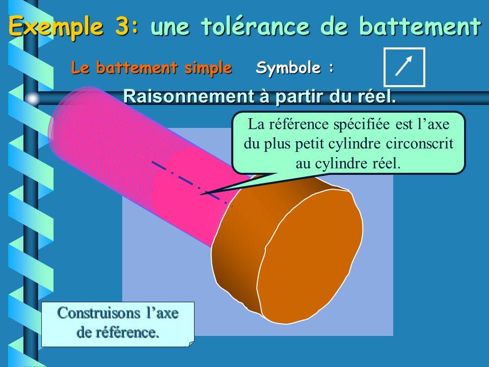 Exemple 3: une tolérance de battement Raisonnement à partir du réel.