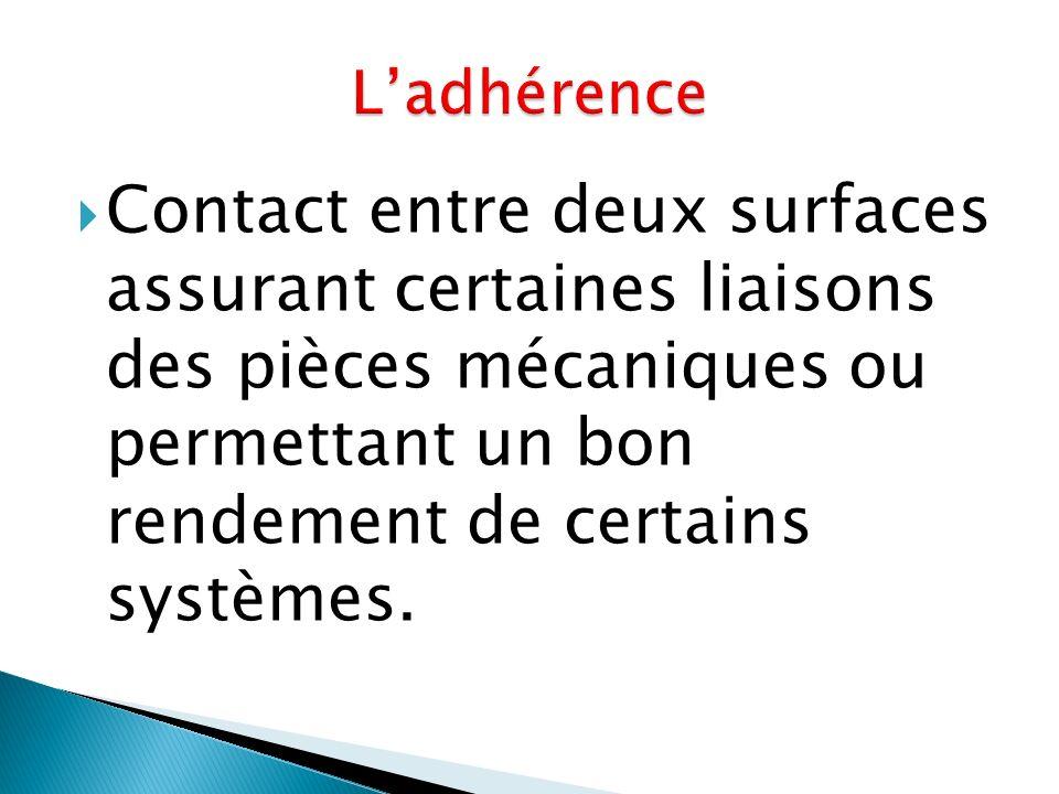 L'adhérence Contact entre deux surfaces assurant certaines liaisons des pièces mécaniques ou permettant un bon rendement de certains systèmes.