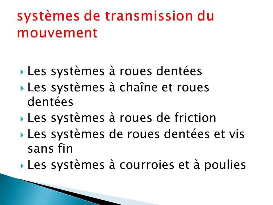 systèmes de transmission du mouvement