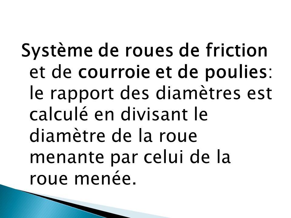 Système de roues de friction et de courroie et de poulies: le rapport des diamètres est calculé en divisant le diamètre de la roue menante par celui de la roue menée.