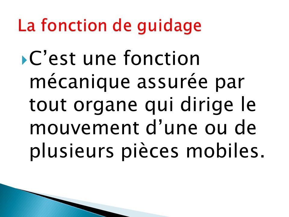 La fonction de guidage C'est une fonction mécanique assurée par tout organe qui dirige le mouvement d'une ou de plusieurs pièces mobiles.