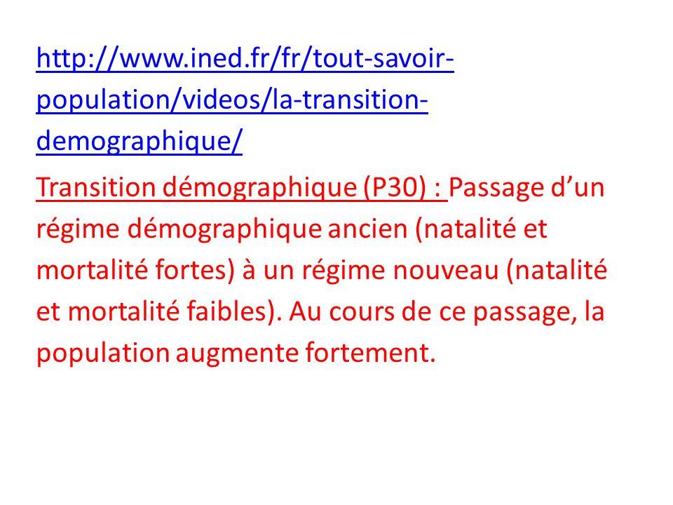 http://www.ined.fr/fr/tout-savoir- population/videos/la-transition- demographique/