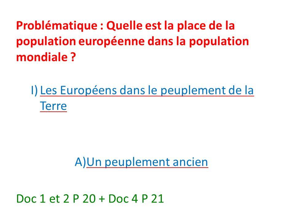 Problématique : Quelle est la place de la population européenne dans la population mondiale