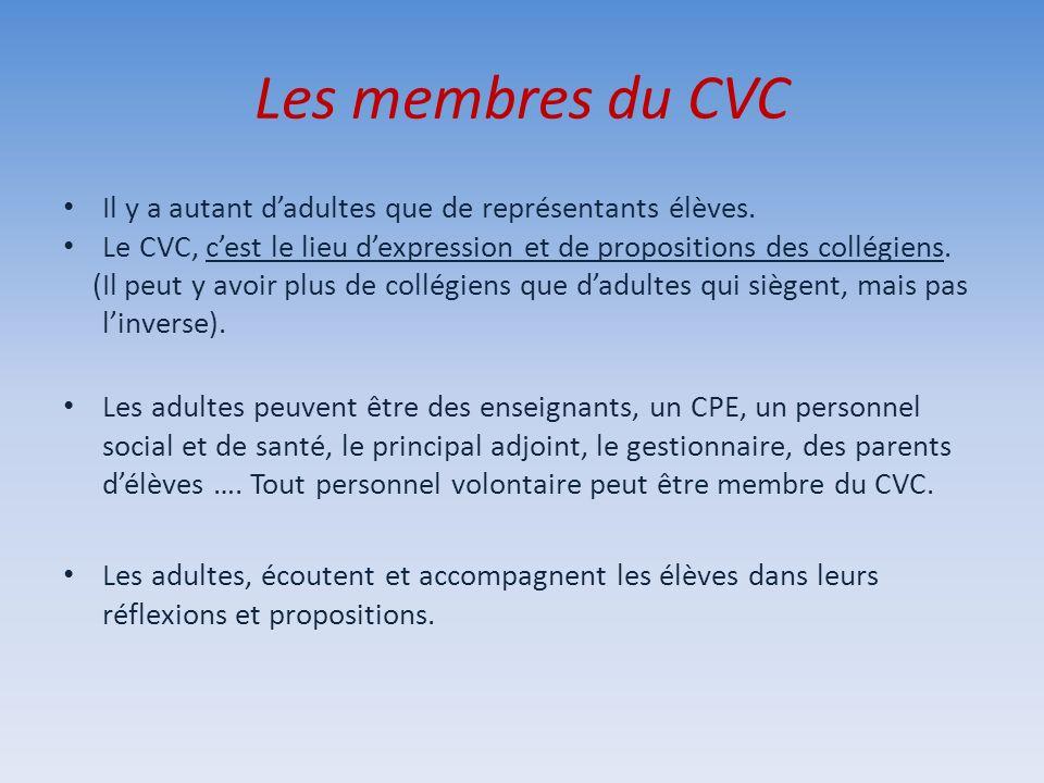Les membres du CVC Il y a autant d'adultes que de représentants élèves. Le CVC, c'est le lieu d'expression et de propositions des collégiens.