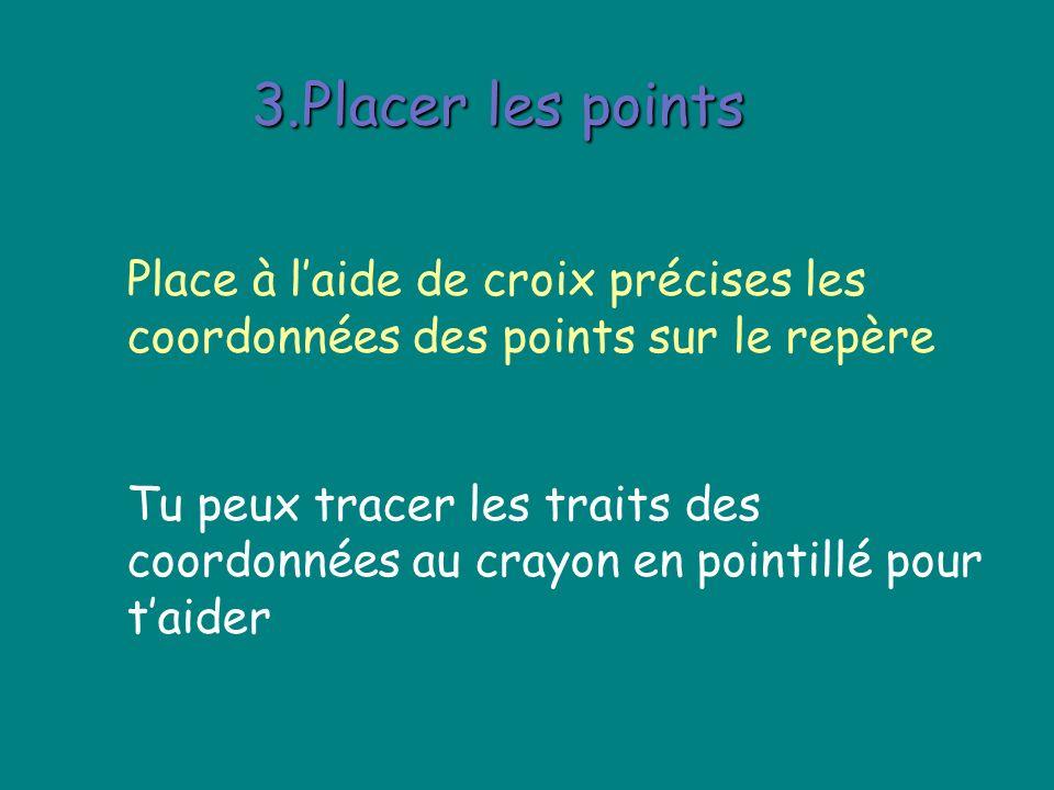 Placer les points Place à l'aide de croix précises les coordonnées des points sur le repère.