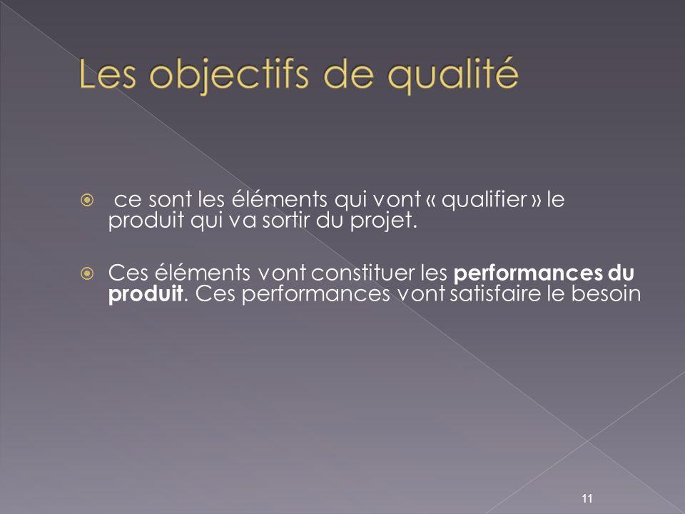 Les objectifs de qualité