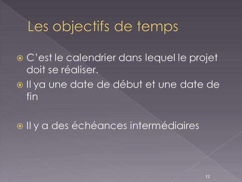 Les objectifs de temps C'est le calendrier dans lequel le projet doit se réaliser. Il ya une date de début et une date de fin.