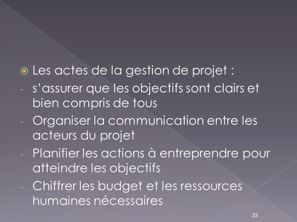 Les actes de la gestion de projet :