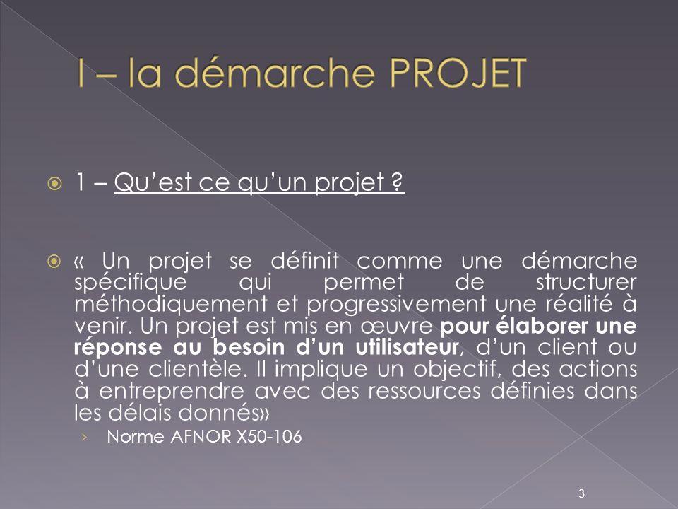 I – la démarche PROJET 1 – Qu'est ce qu'un projet