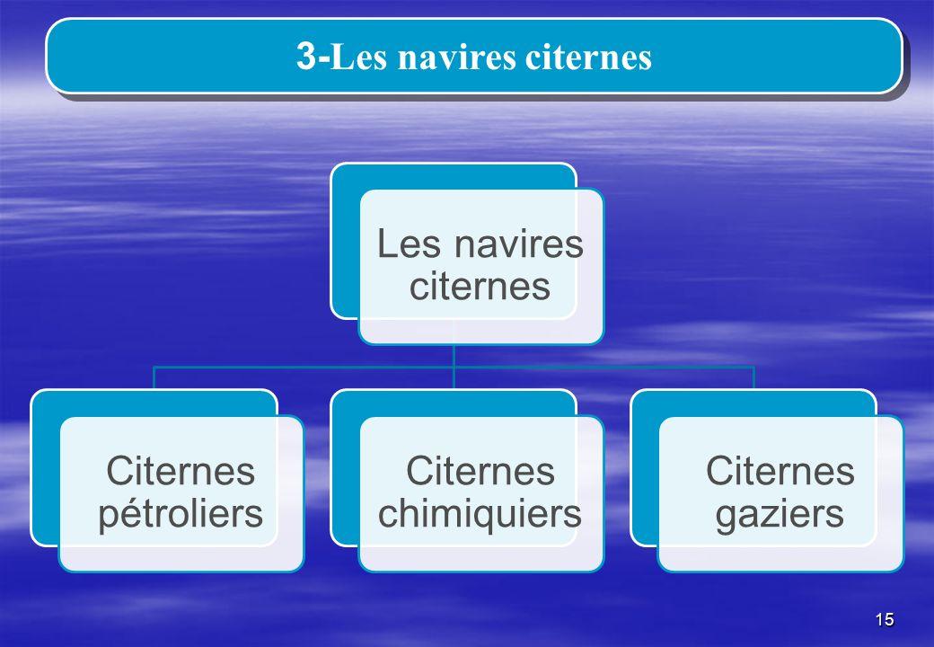 3-Les navires citernes Les navires citernes Citernes pétroliers
