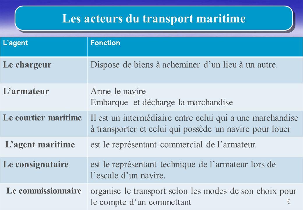 Les acteurs du transport maritime