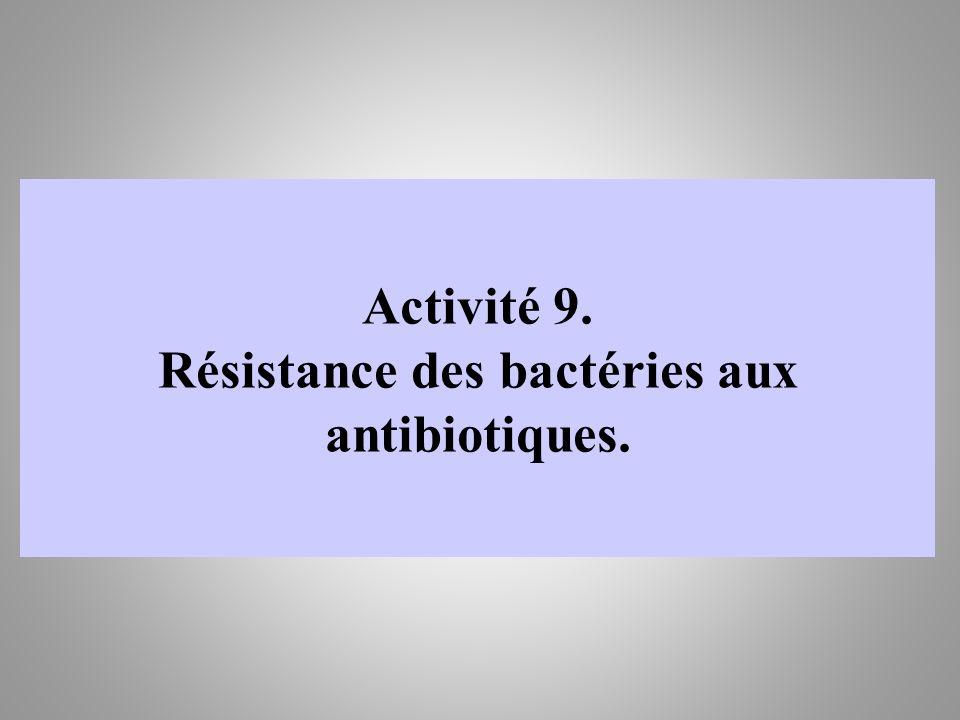 activit 9 r sistance des bact ries aux antibiotiques ppt video online t l charger. Black Bedroom Furniture Sets. Home Design Ideas