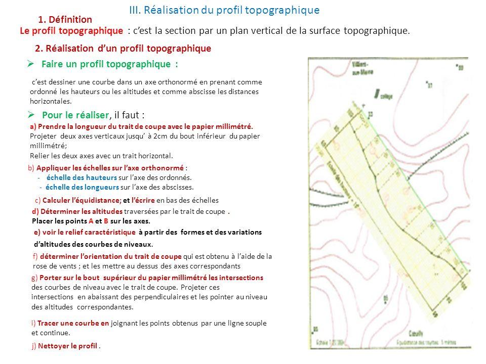 III. Réalisation du profil topographique