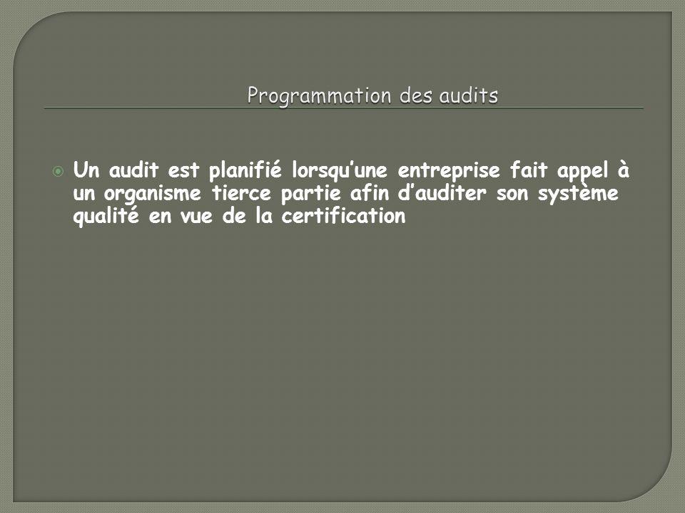 Programmation des audits