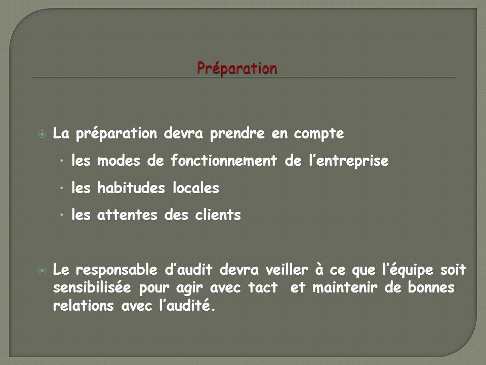 Préparation La préparation devra prendre en compte. les modes de fonctionnement de l'entreprise. les habitudes locales.