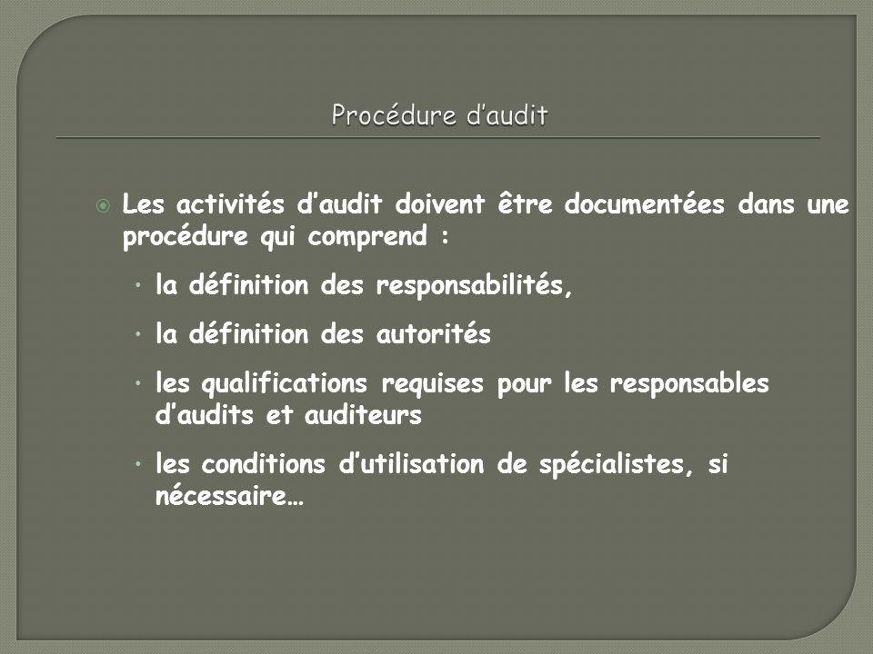Procédure d'audit Les activités d'audit doivent être documentées dans une procédure qui comprend :