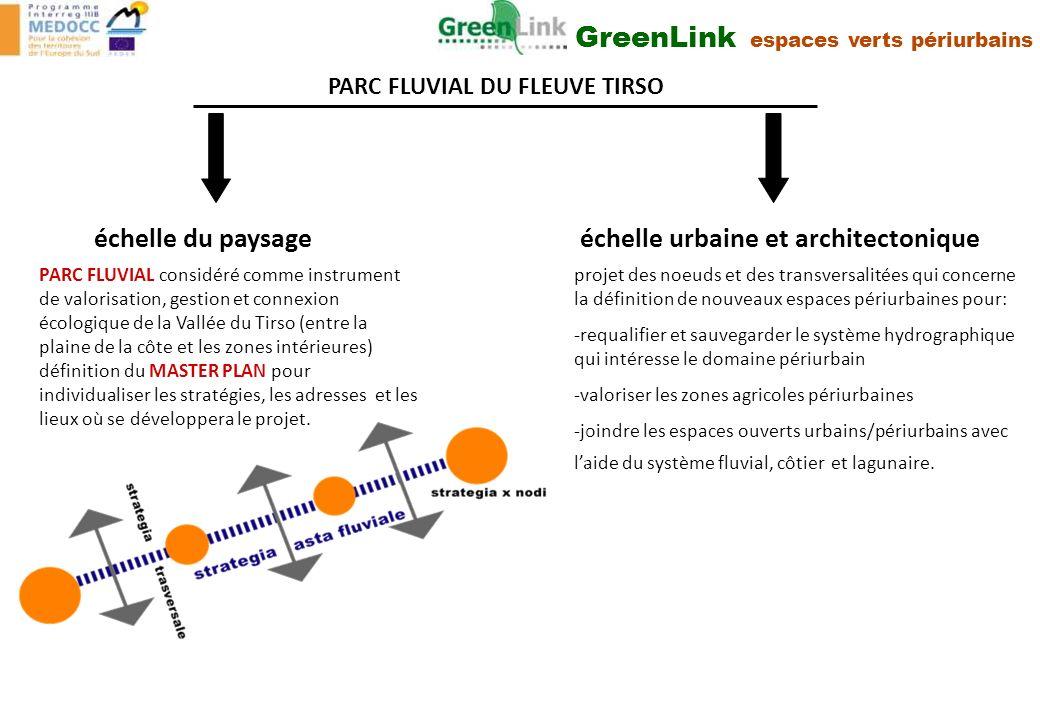 échelle urbaine et architectonique