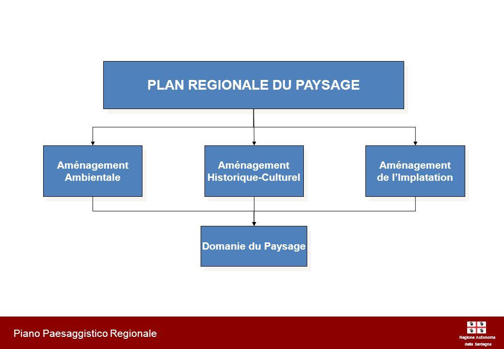 PLAN REGIONALE DU PAYSAGE