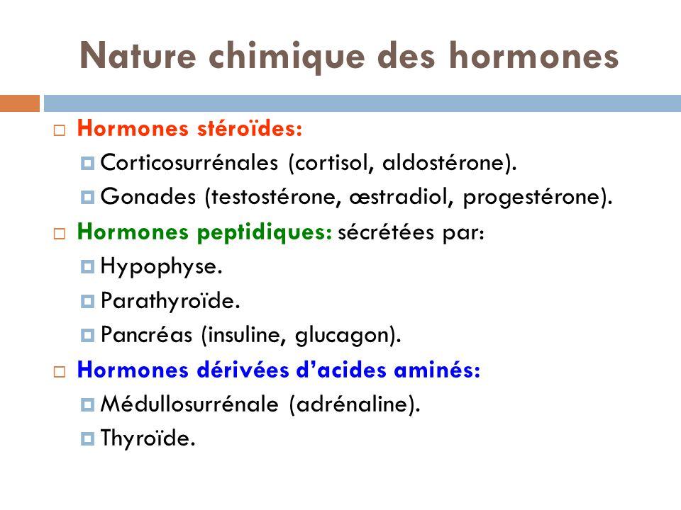 Nature chimique des hormones