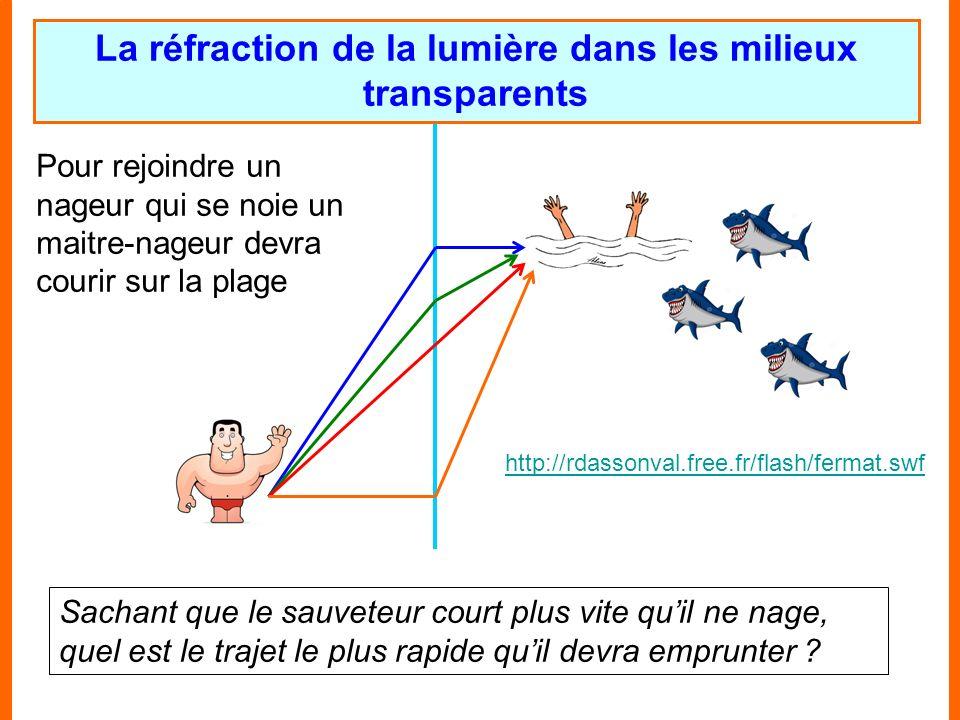 La propagation de la lumi re ppt video online t l charger - Plus rapide que la lumiere ...