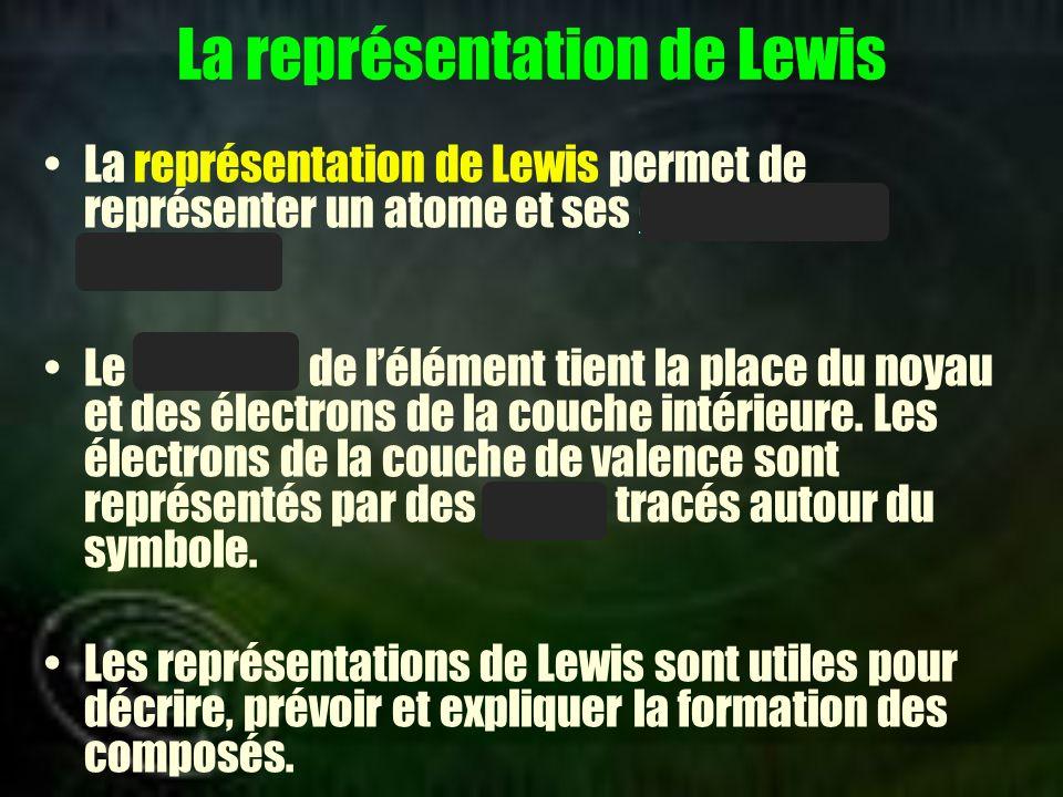 La représentation de Lewis