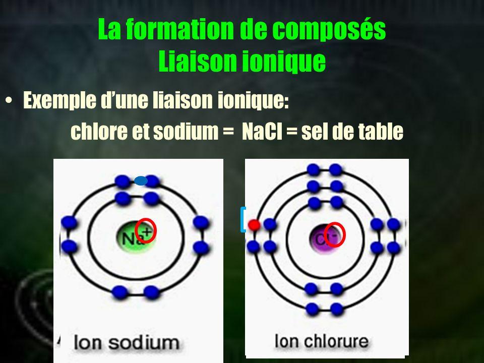 La formation de composés Liaison ionique