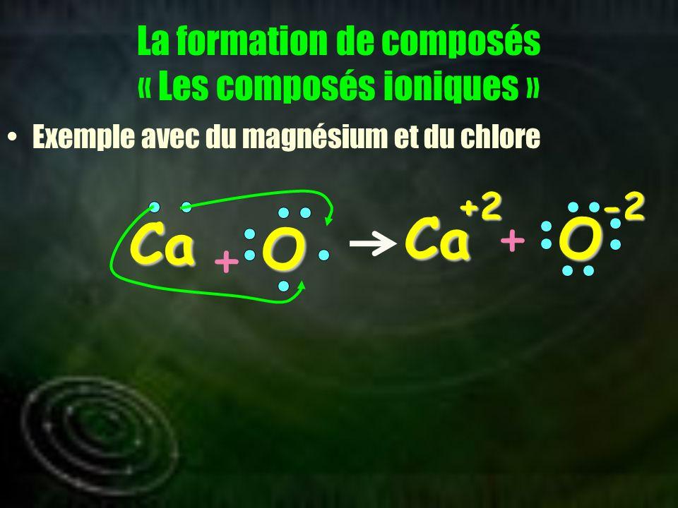 La formation de composés « Les composés ioniques »
