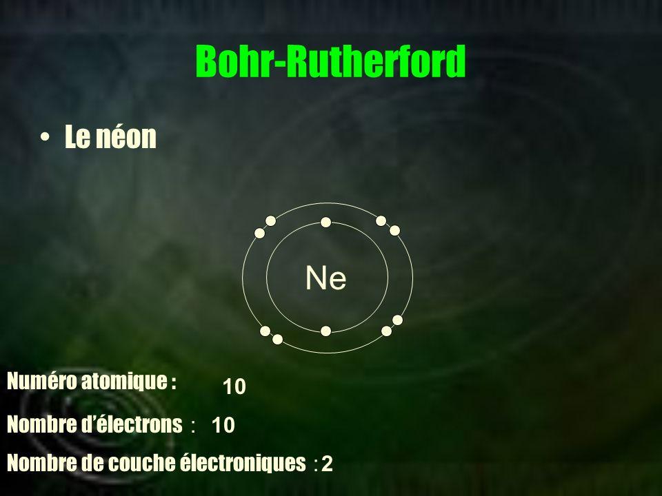 Bohr-Rutherford Ne Le néon Numéro atomique : 10 Nombre d'électrons :