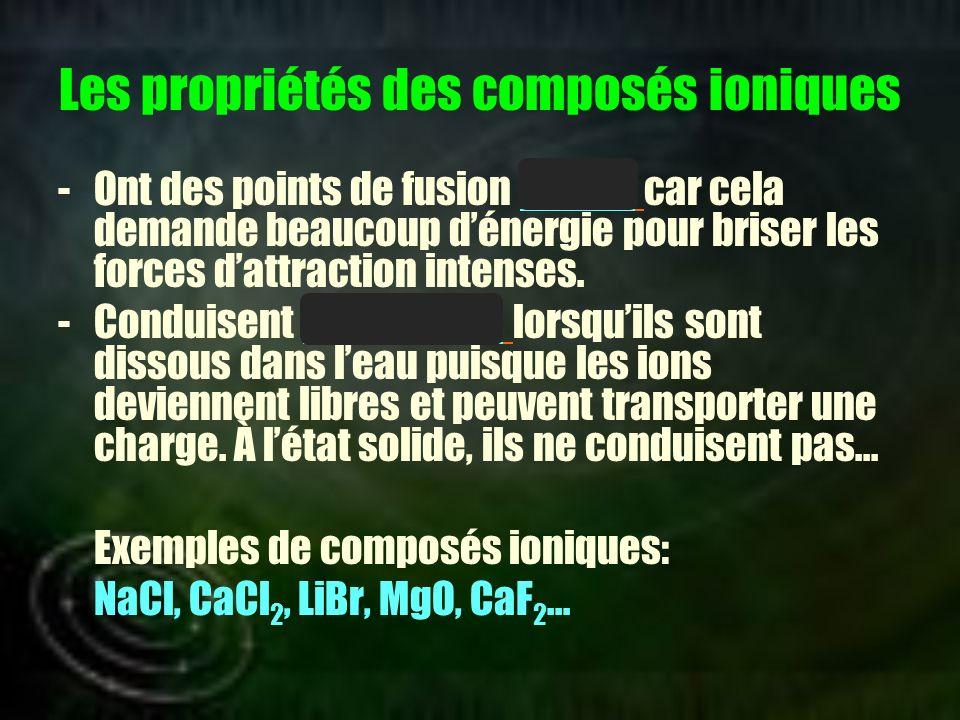 Les propriétés des composés ioniques