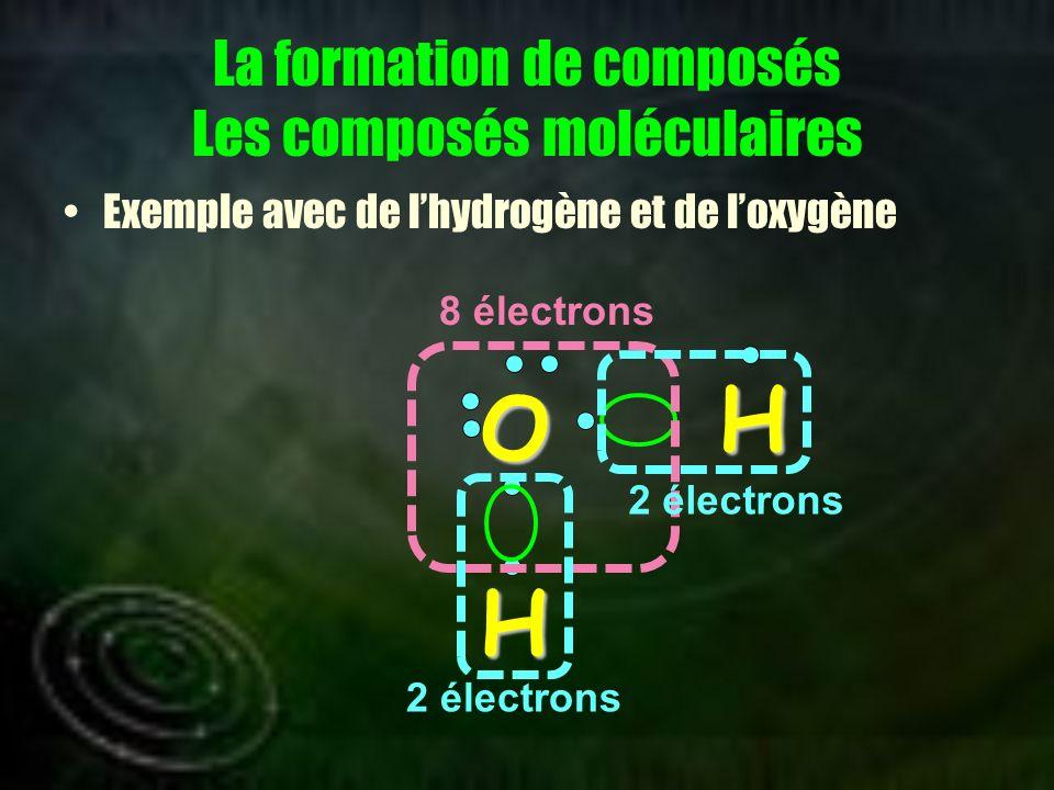 La formation de composés Les composés moléculaires