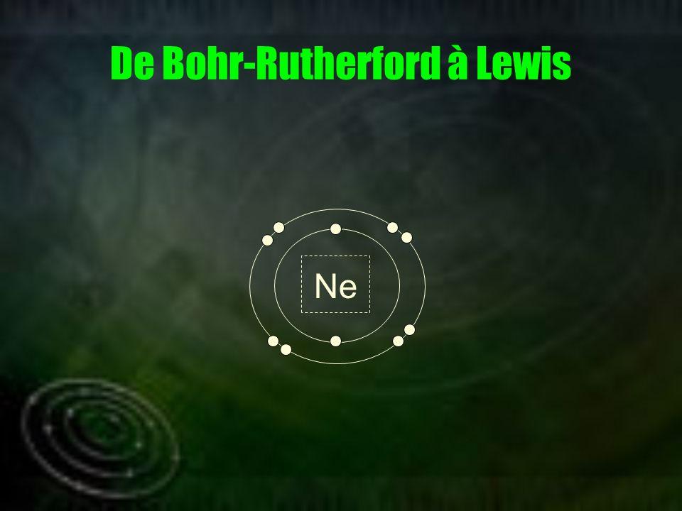 De Bohr-Rutherford à Lewis