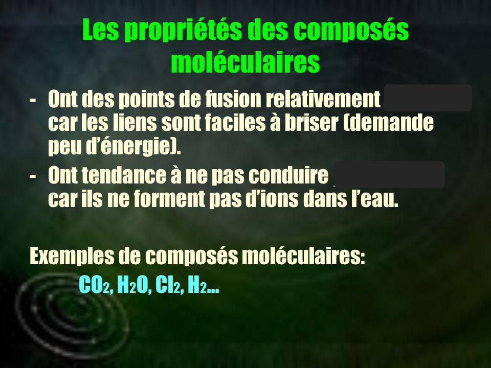 Les propriétés des composés moléculaires
