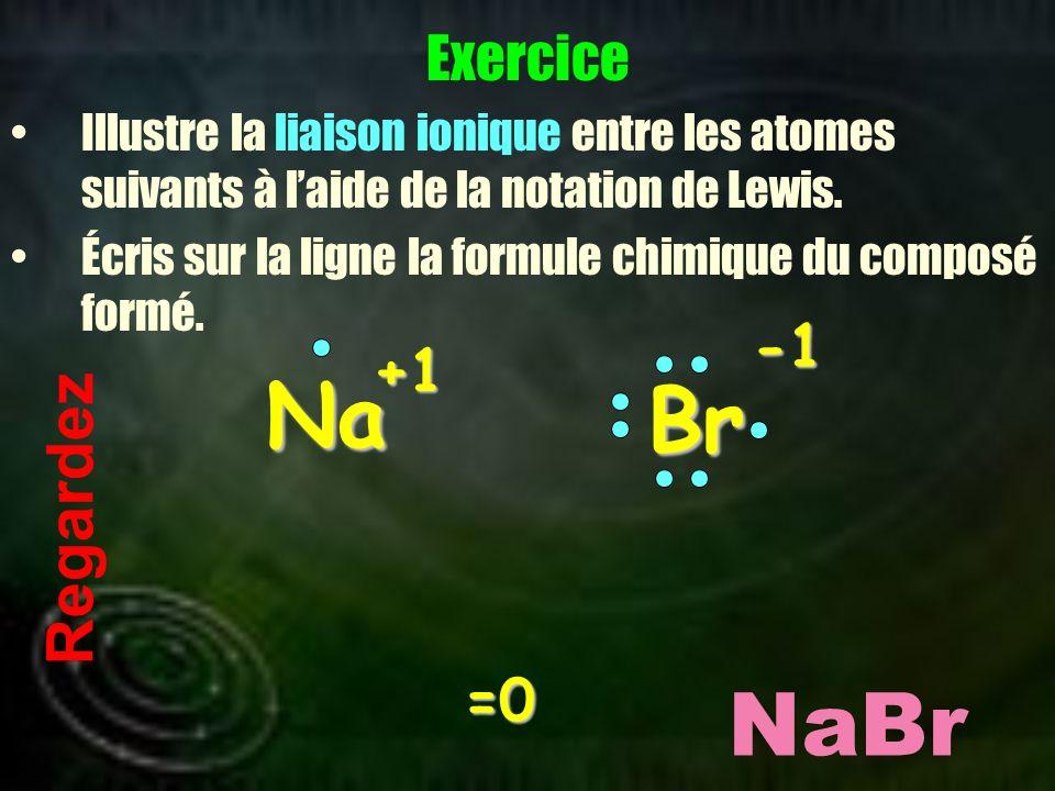 Na Br NaBr Regardez Exercice -1 +1 =0