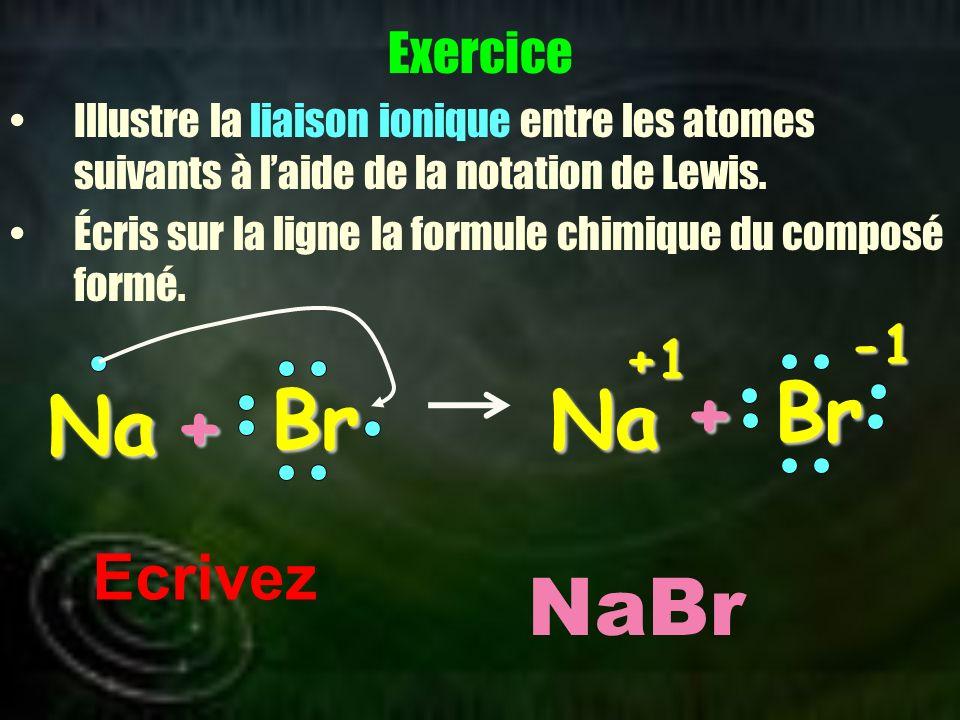 + Br Na + Br Na NaBr Ecrivez Exercice -1 +1