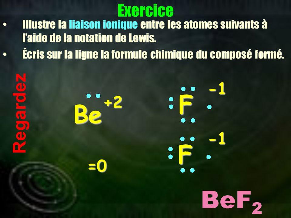 F Be F BeF2 Regardez Exercice -1 +2 -1 =0