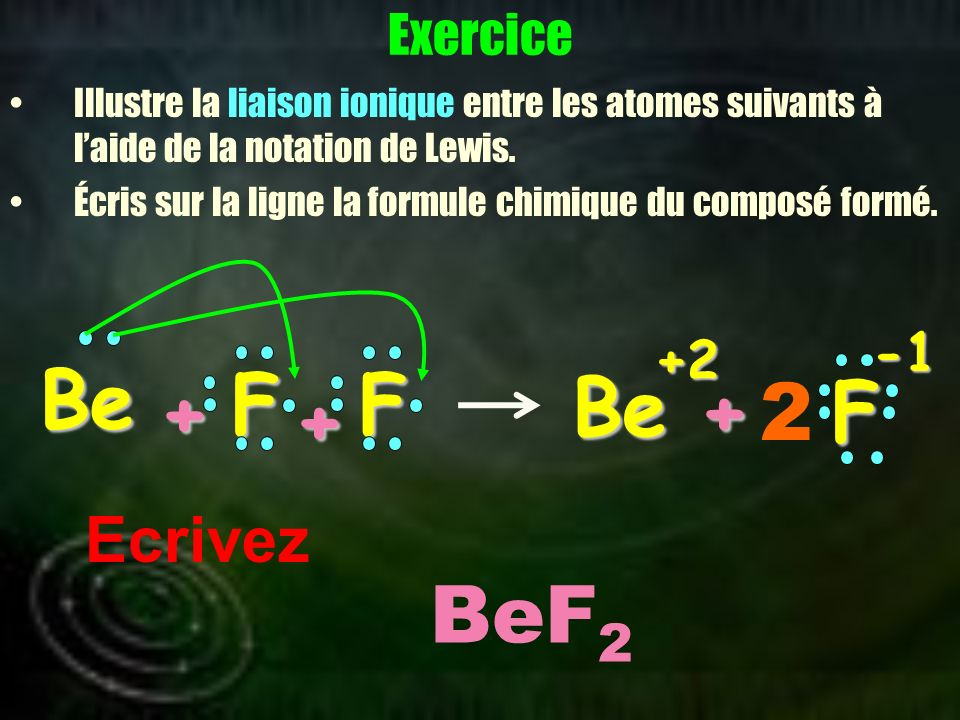 Be F F F + Be + 2 + BeF2 Ecrivez Exercice -1 +2