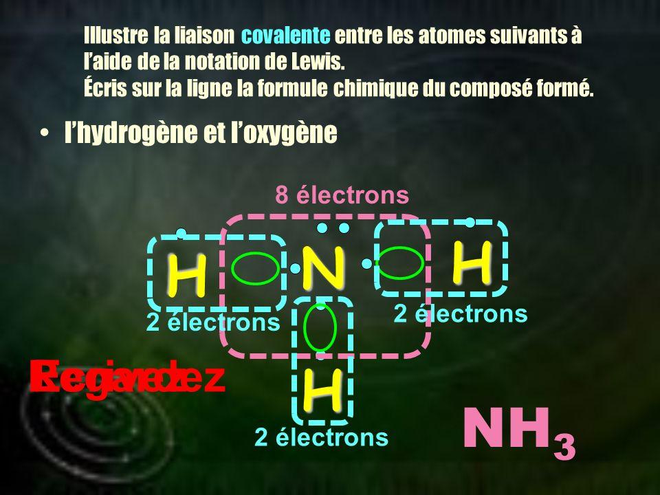 H N H H NH3 Regardez Ecrivez l'hydrogène et l'oxygène 8 électrons
