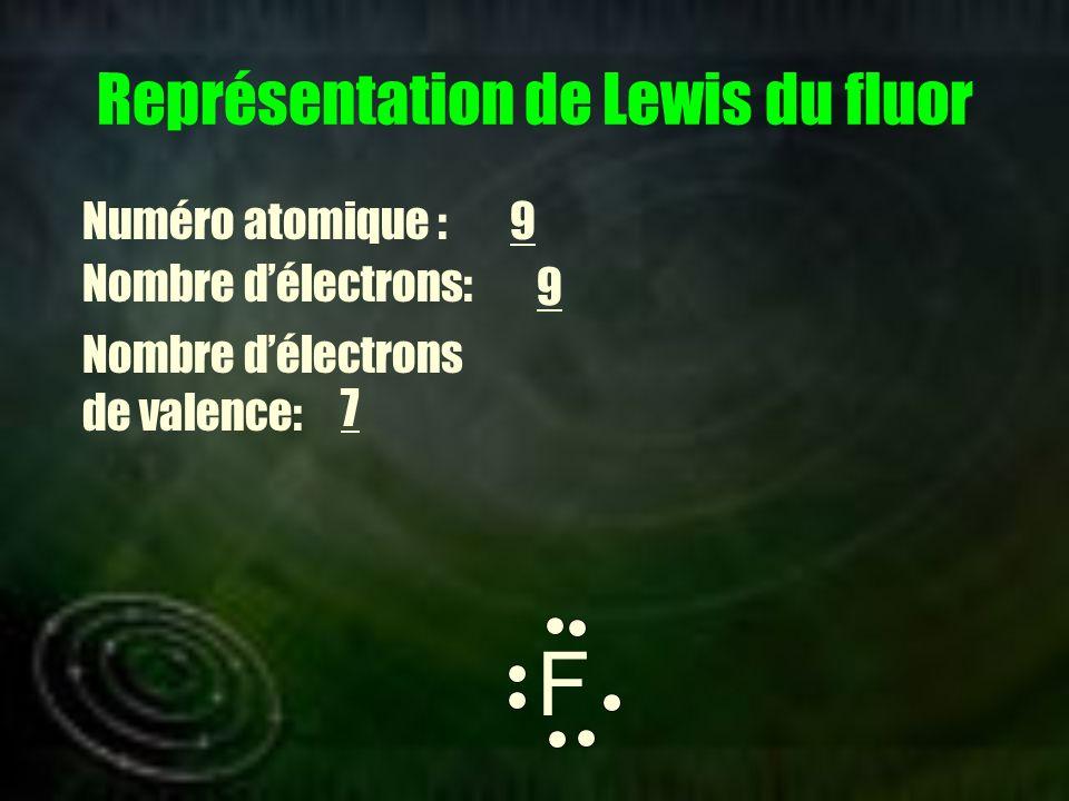 Représentation de Lewis du fluor